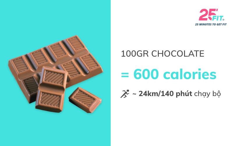 calories chocolate