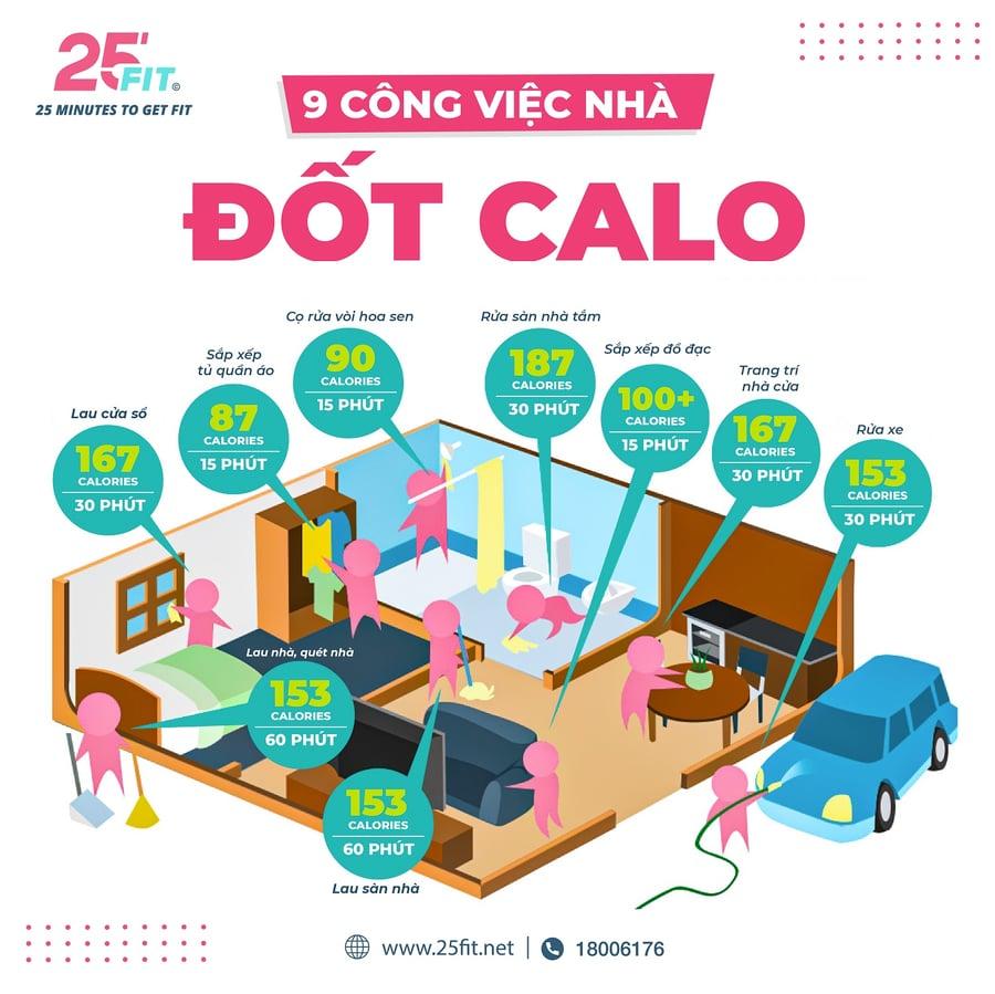 top-9-cong-viec-nha-giup-dot-calo-nhieu-nhat